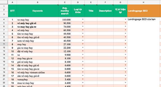 Từ khóa landing page SEO nhóm sao cho hiệu quả
